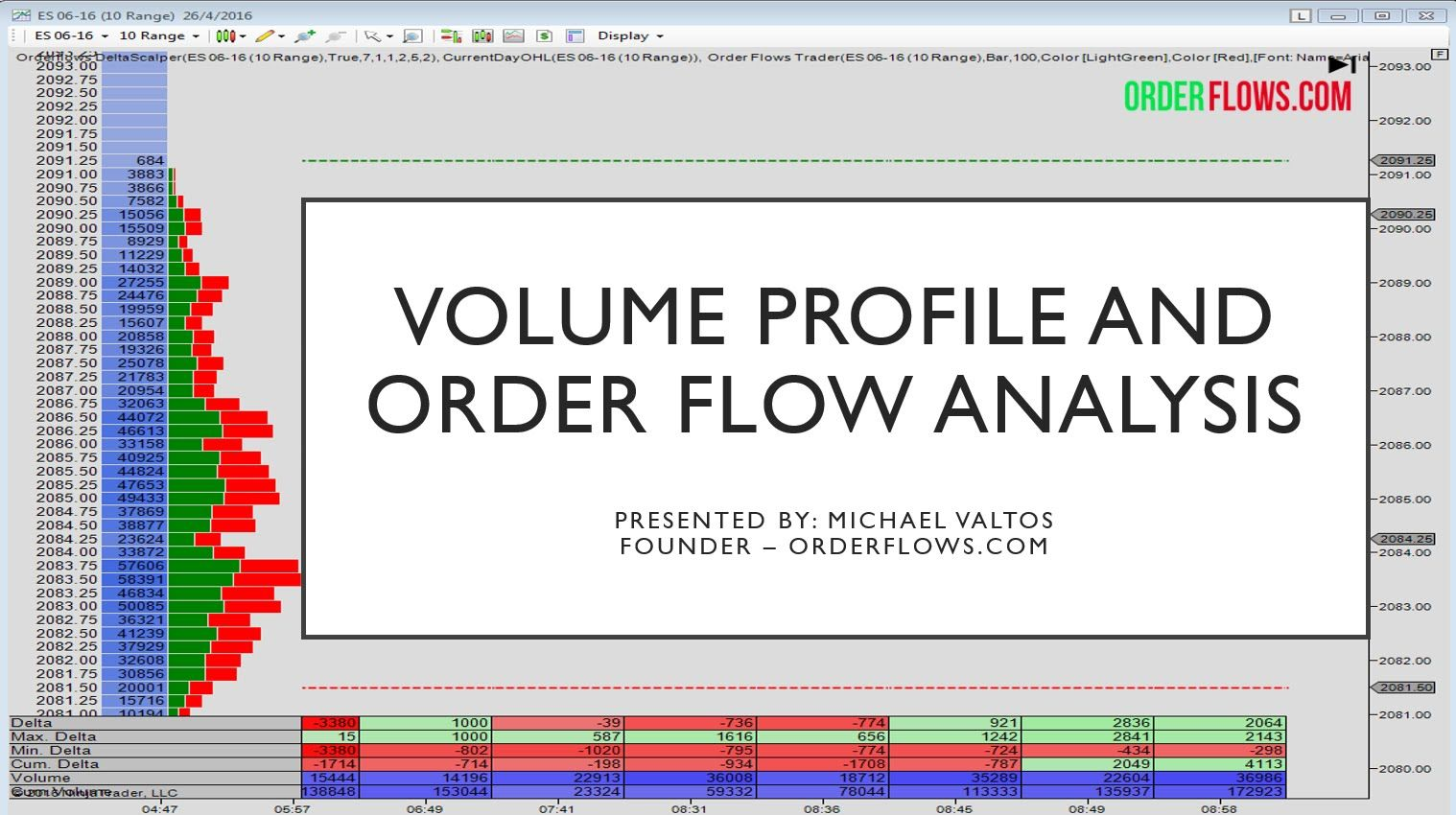 Volume Profile And Order Flow Analysis Understanding The Market