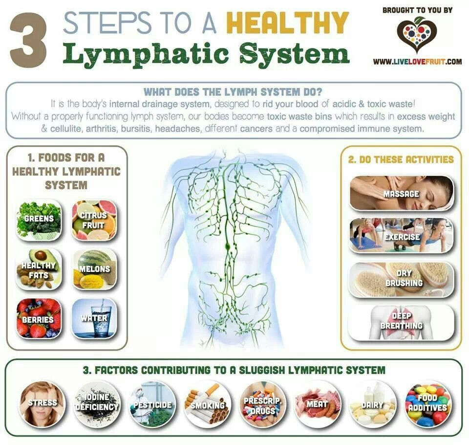 3 Steps To A Healthy Lymphatic System Life Health And