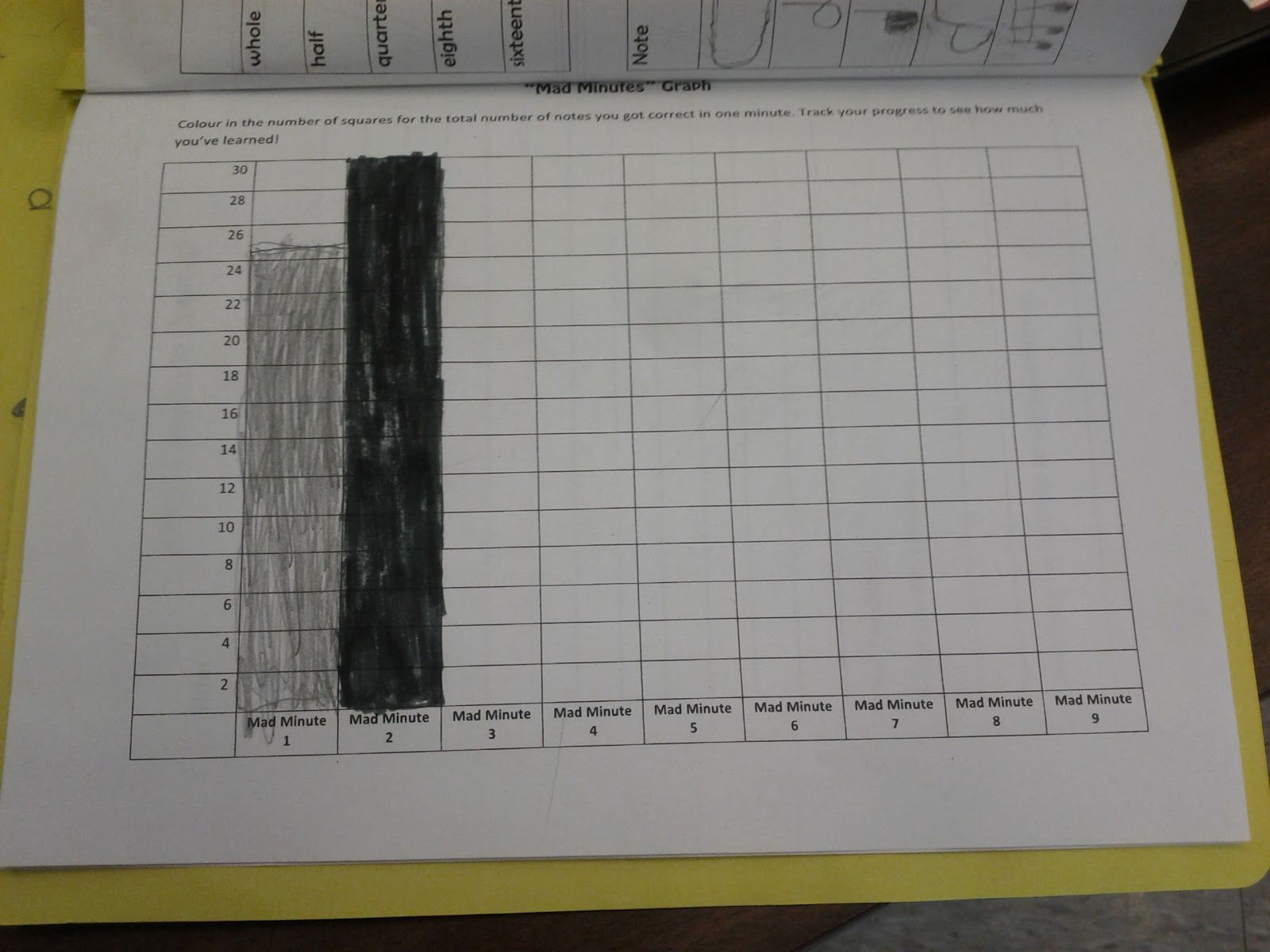 Mad Minute Graph Keep Track Of Students 39 Progress With
