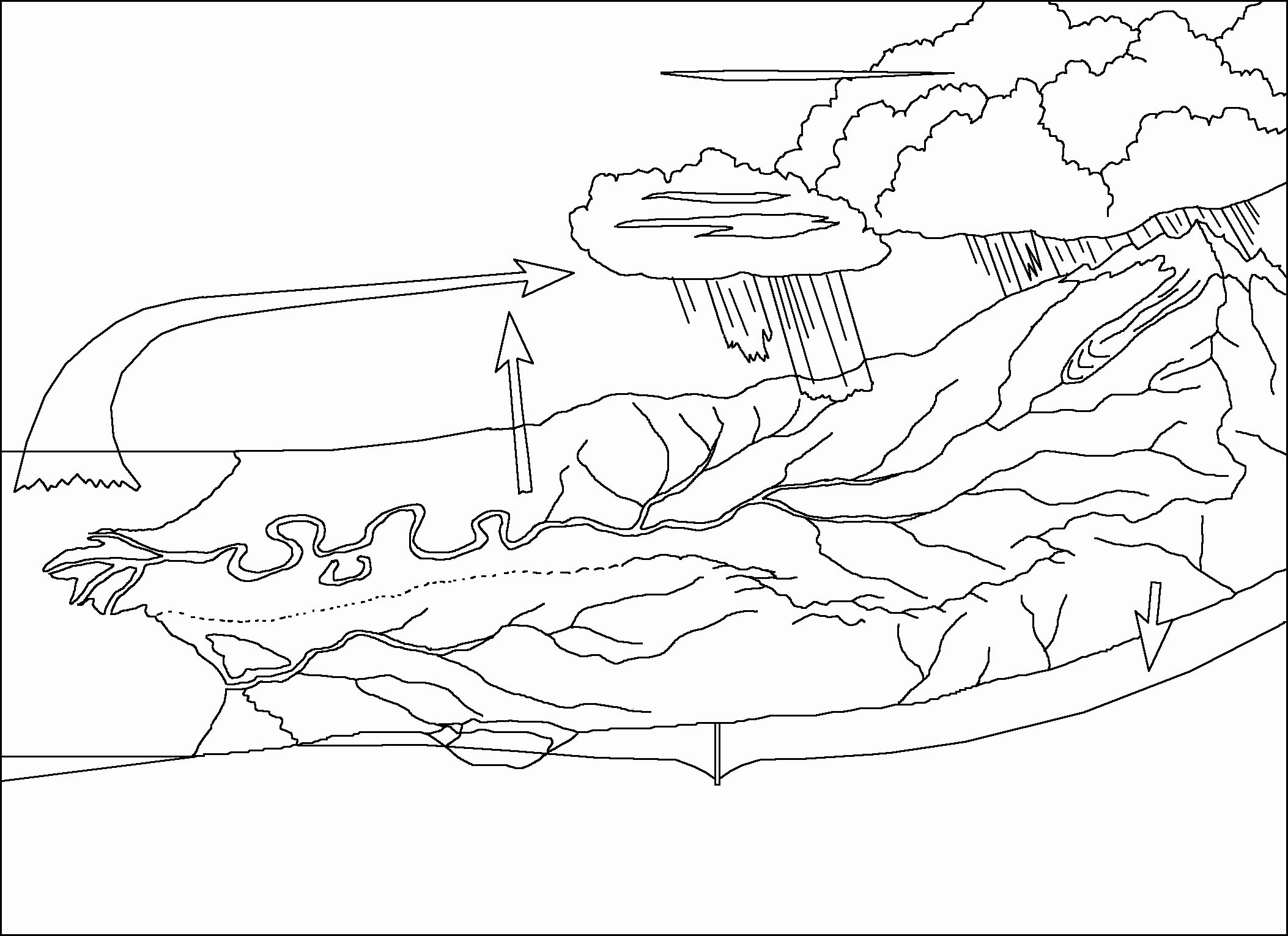Water Cycle Coloring Page Fresh Coloring Page Water Cycle