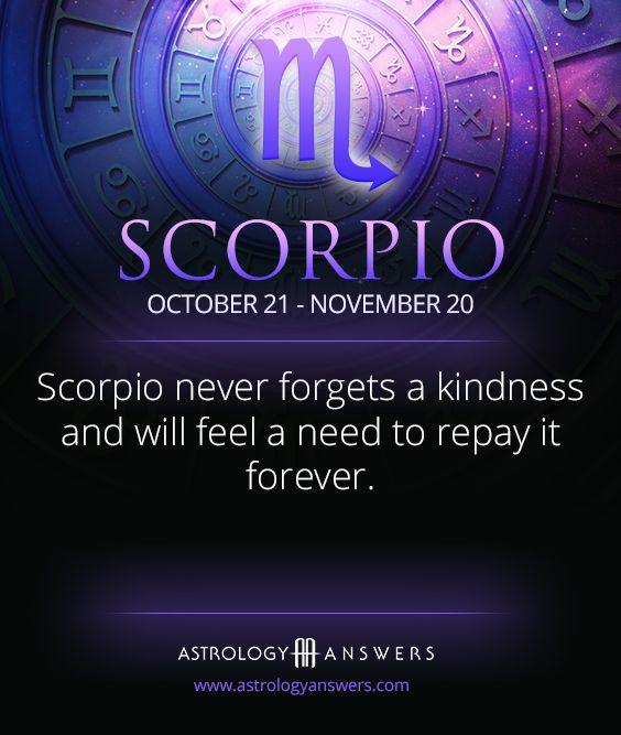 Free Daily Horoscope by Zodiac Sign