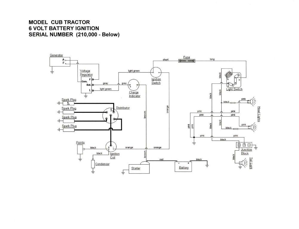 Farmall Cub Diagram | Wiring Diagram on