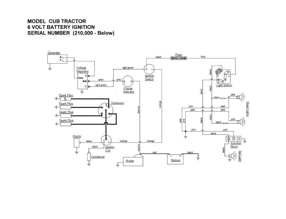 Farmall Cub Transmission Diagram - Google Search