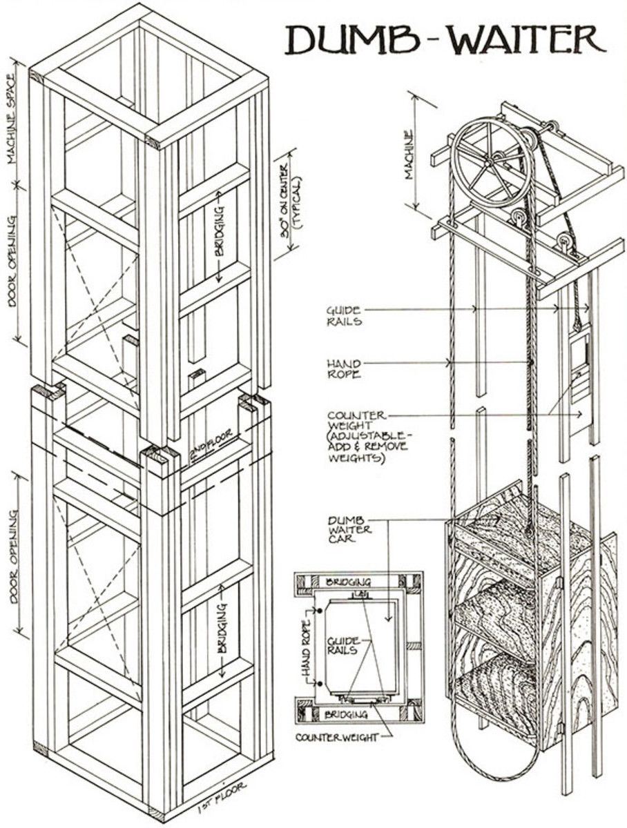 Manual Dumbwaiters Elevator Design Home Remodeling Diy Dumb Waiter
