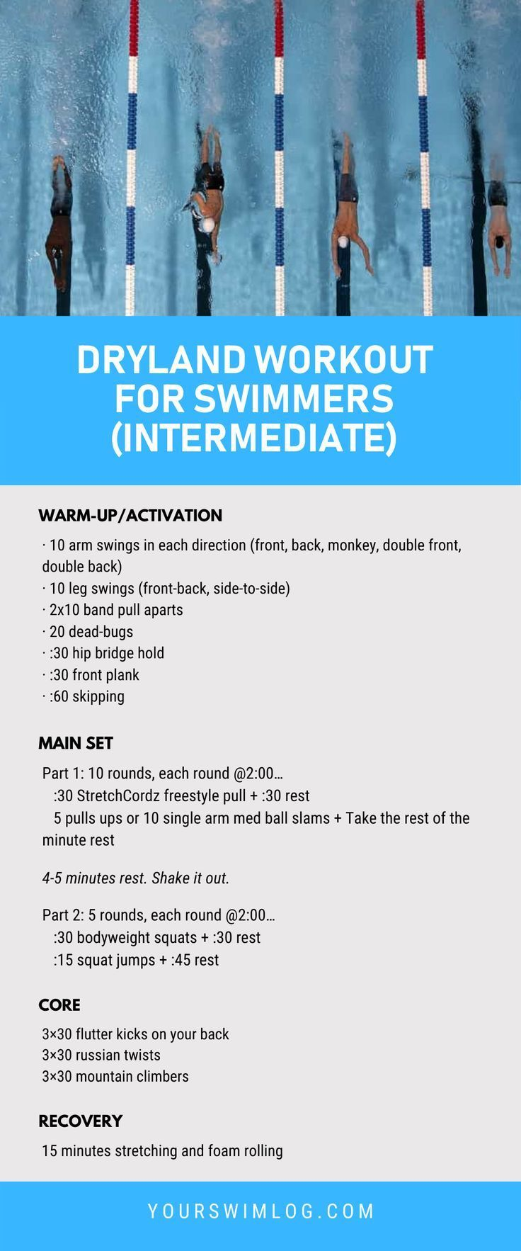 This dryland workout and training is designed with the intermediate swimmer in mind. The main set includes the use of StretchCordz, one of my favorite tools for developing swim-specific strength, and pairing the cords with squats, which will help you develop more power off your turns and push-offs.
