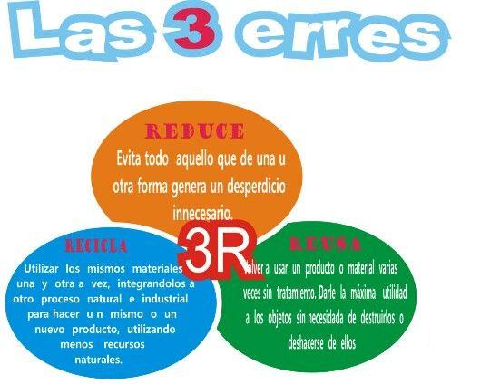 Dibujos Las Tres R Del Reciclaje Para Niños Para Colorear ...