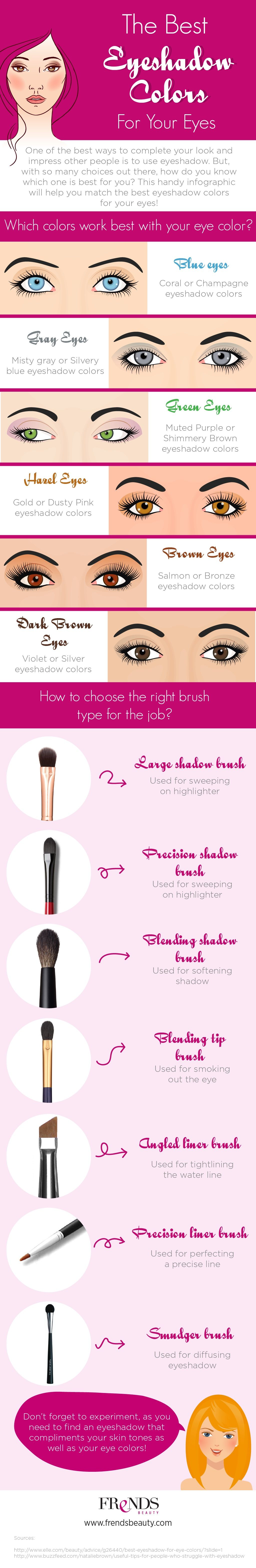 One of the best ways to complete your look and impress other people is to use eyeshadow. But with so many choices out there, how do you know which one is best for you? This handy infographic will help you match the best eyeshadow colors for your eyes!
