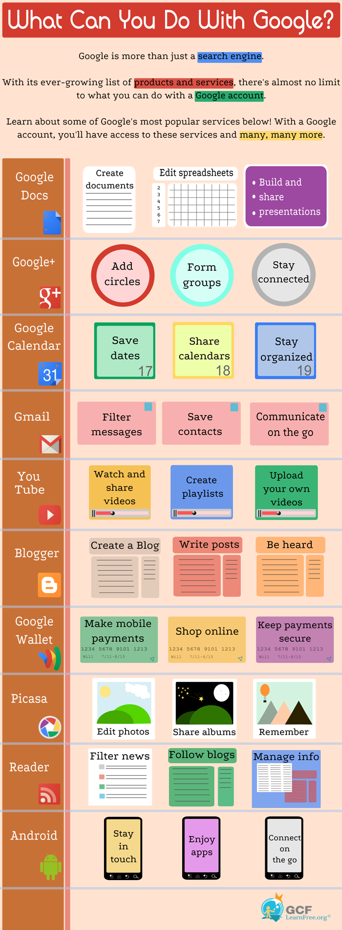 30 Simple Ways You Should Be Using Google. So useful! I am always forgetting how much google can actually do. For those days when I'm in a hurry or don't feel like sifting through the web to find a new tool, I'll just use google for the basics. And the neat thing is that I know it is a safe resource to introduce to my students as well.
