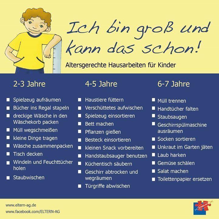 Ämtliplan Zum Ausdrucken Für Kinder Von 2 Bis 7 Jahre. Mit Ideen Welche  Arbeiten Die