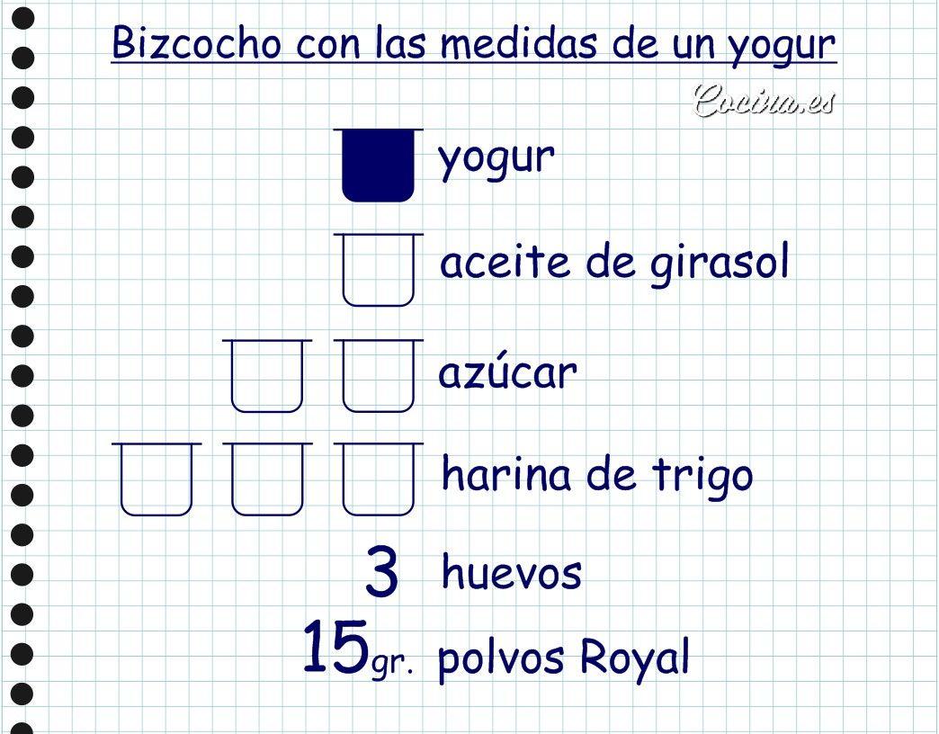 Recetas Bizcochos De Yogur