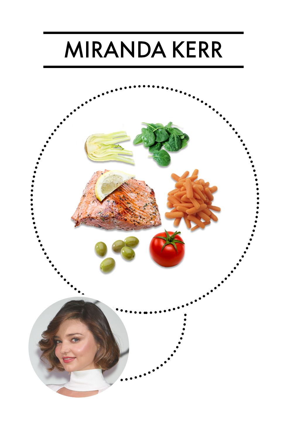 Miranda Kerr's fav salad: Grilled wild salmon, spinach, fennel, green olives, tomato, carrots