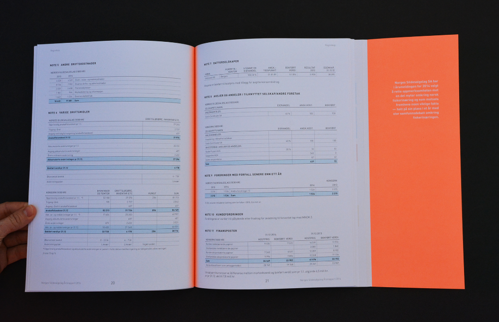 Myths and facts — Annual report on Behance #annualreports