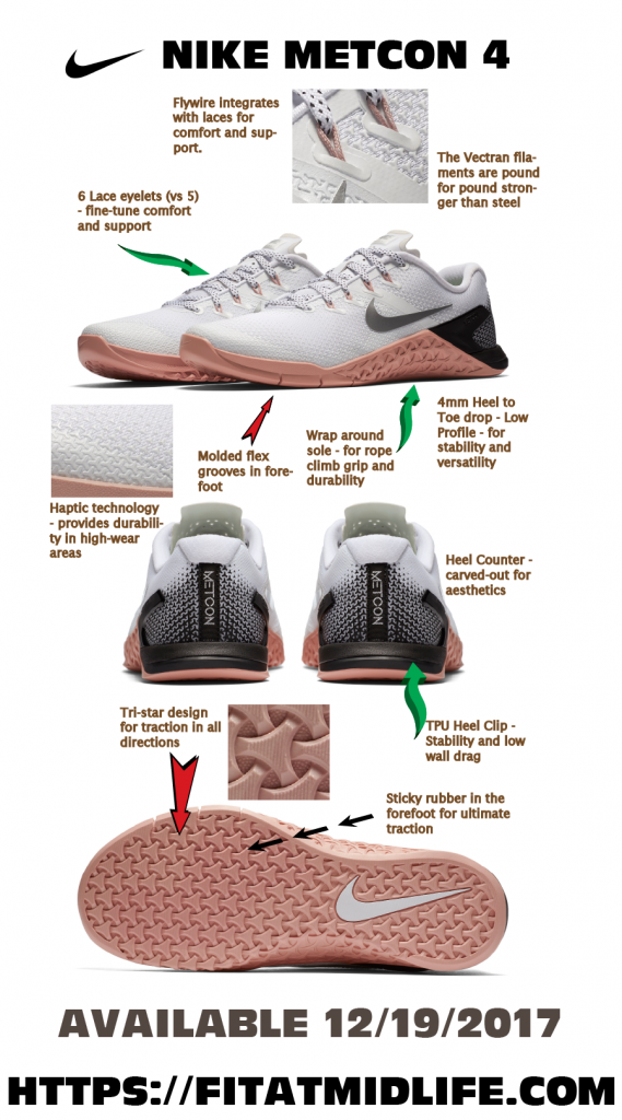 Nike Metcon 4 Infographic Crossfit Shoes Nike 11dc52bb2b
