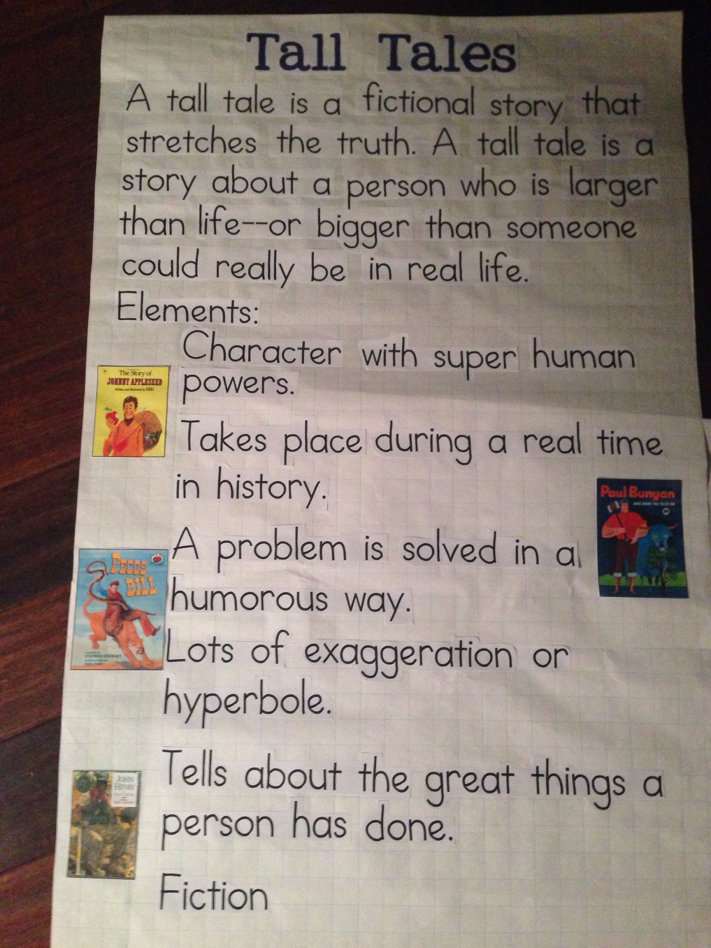 Pin By Courtney Chenault On Anchor Charts