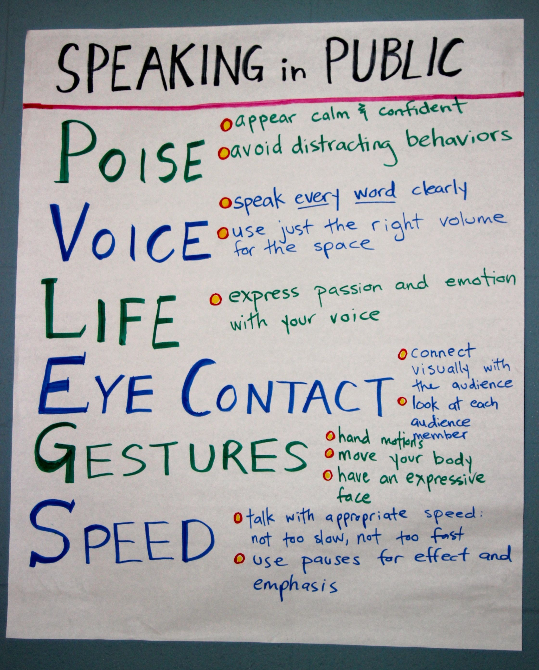 Speaking And Listening Poster School - Classroom