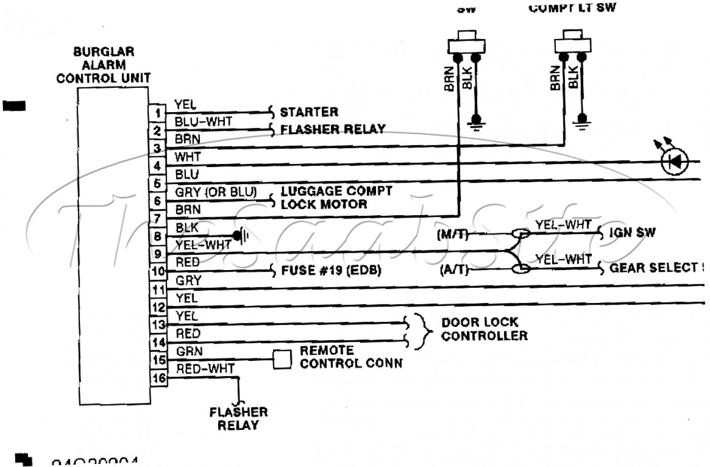 Federal Signal Legend Lightbar Wiring Diagram Bar Lighting Diagram Trailer Light Wiring