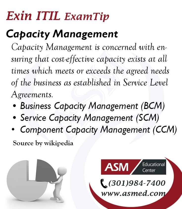 Exin Itil Certification Traning Exam Tip Capacity Managementr