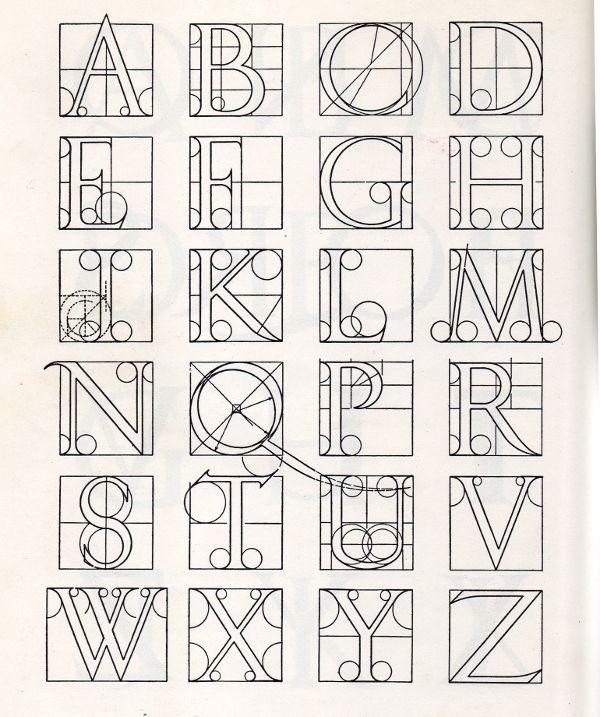 alfabeto anatomico - Buscar con Google