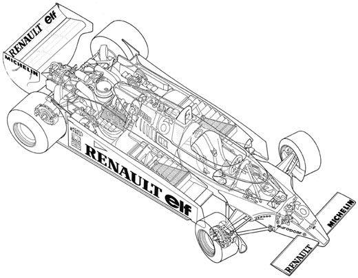 I Cutaway Line Illustration Of A Formular 1 Renault Elf Race Car