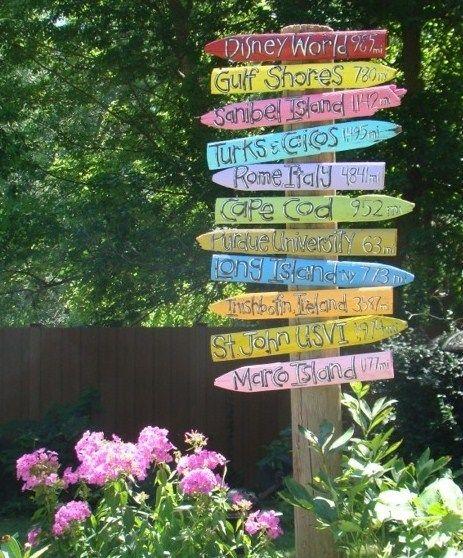 Id E R Cup Pour Votre Jardin Avec De Vieilles Planches En Bois Faites De Jolies Pancartes