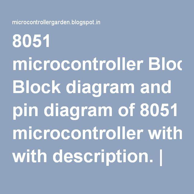 8051 microcontroller block diagram and pin diagram of 8051 8051 microcontroller block diagram and pin diagram of 8051 microcontroller with description 8051 microcontroller ccuart Choice Image