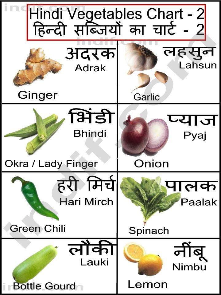 Hindi vegetables chart also learn language rh pinterest
