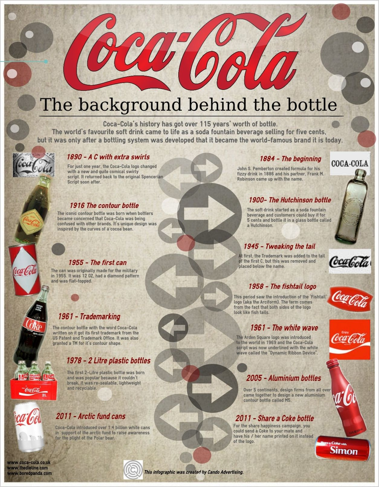 this infographic goes back in time and retraces the footsteps of the most iconic bottled drink
