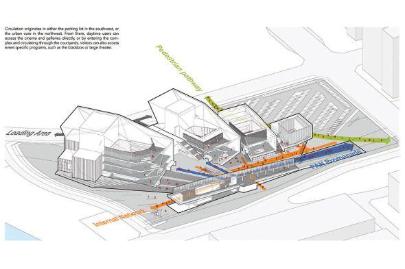 Espacios públicos a distintas alturas - Noticias de Arquitectura - Buscador de Arquitectura