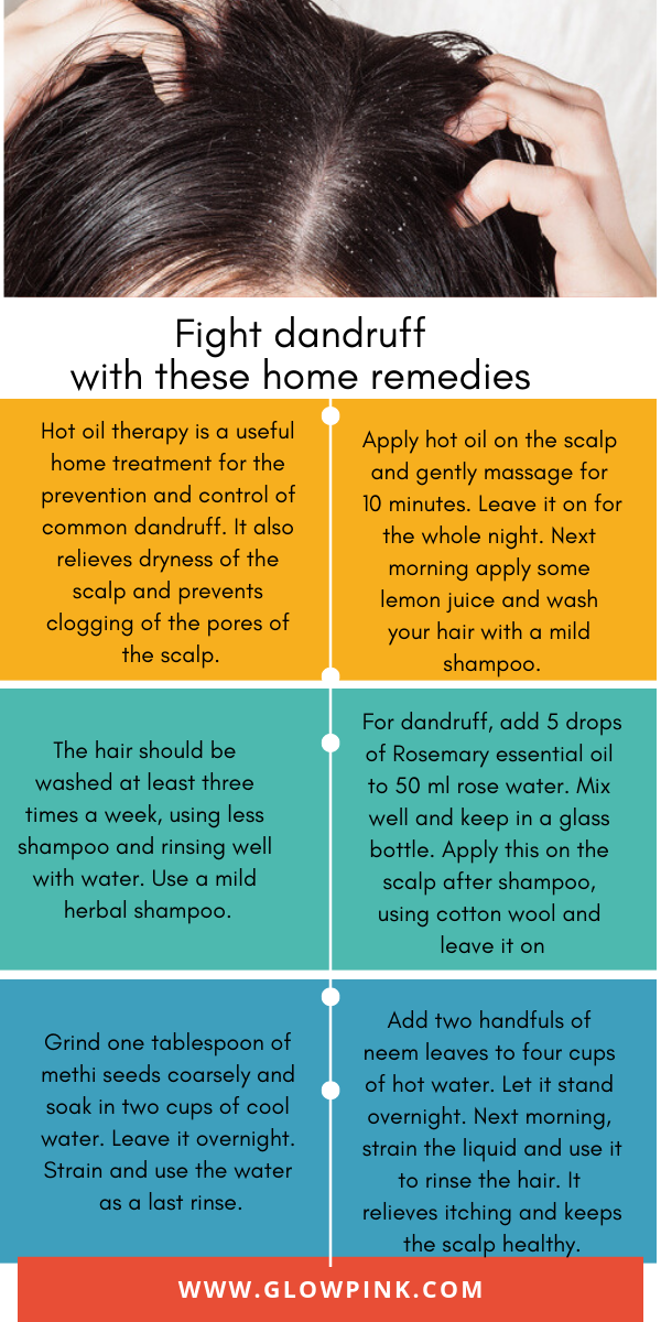 6 Proven Home Remedies For Dandruff Suggested By Shahnaz Husain Homeremedies Home Remedies For Dandruff Natural Headache Remedies Natural Psoriasis Remedies