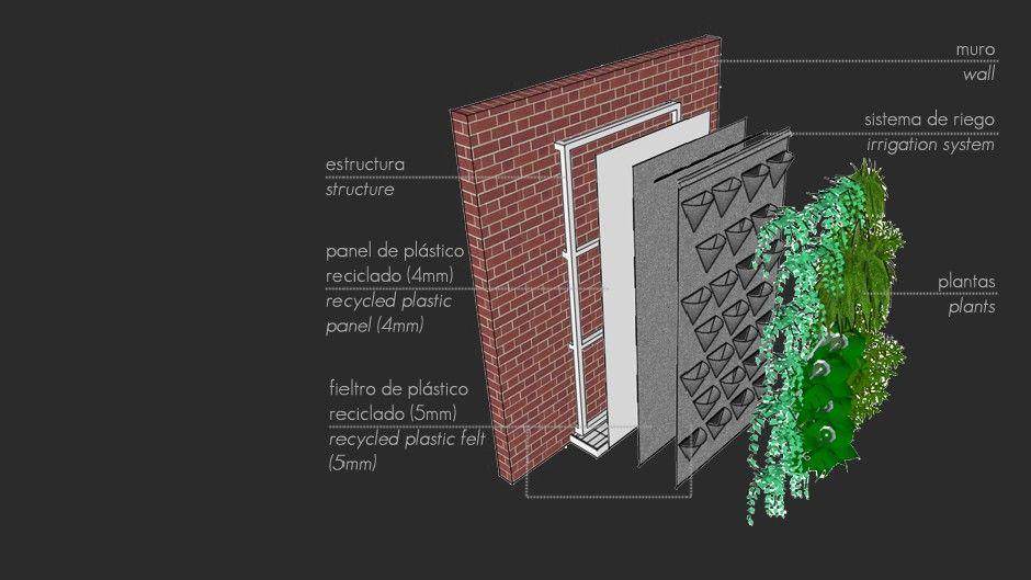 Muro verde pinteres for Muro verde sistema constructivo