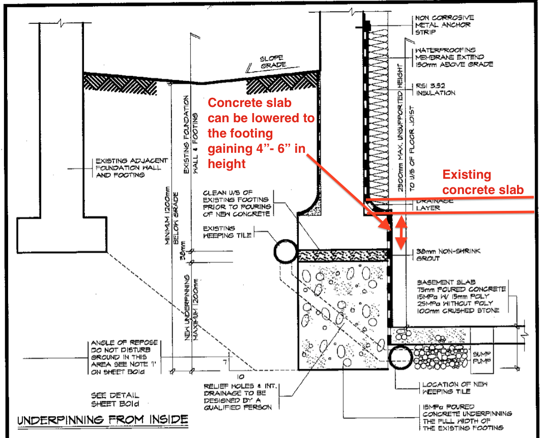 Pin By Mark Rowsell On Basement Renovation In 2019