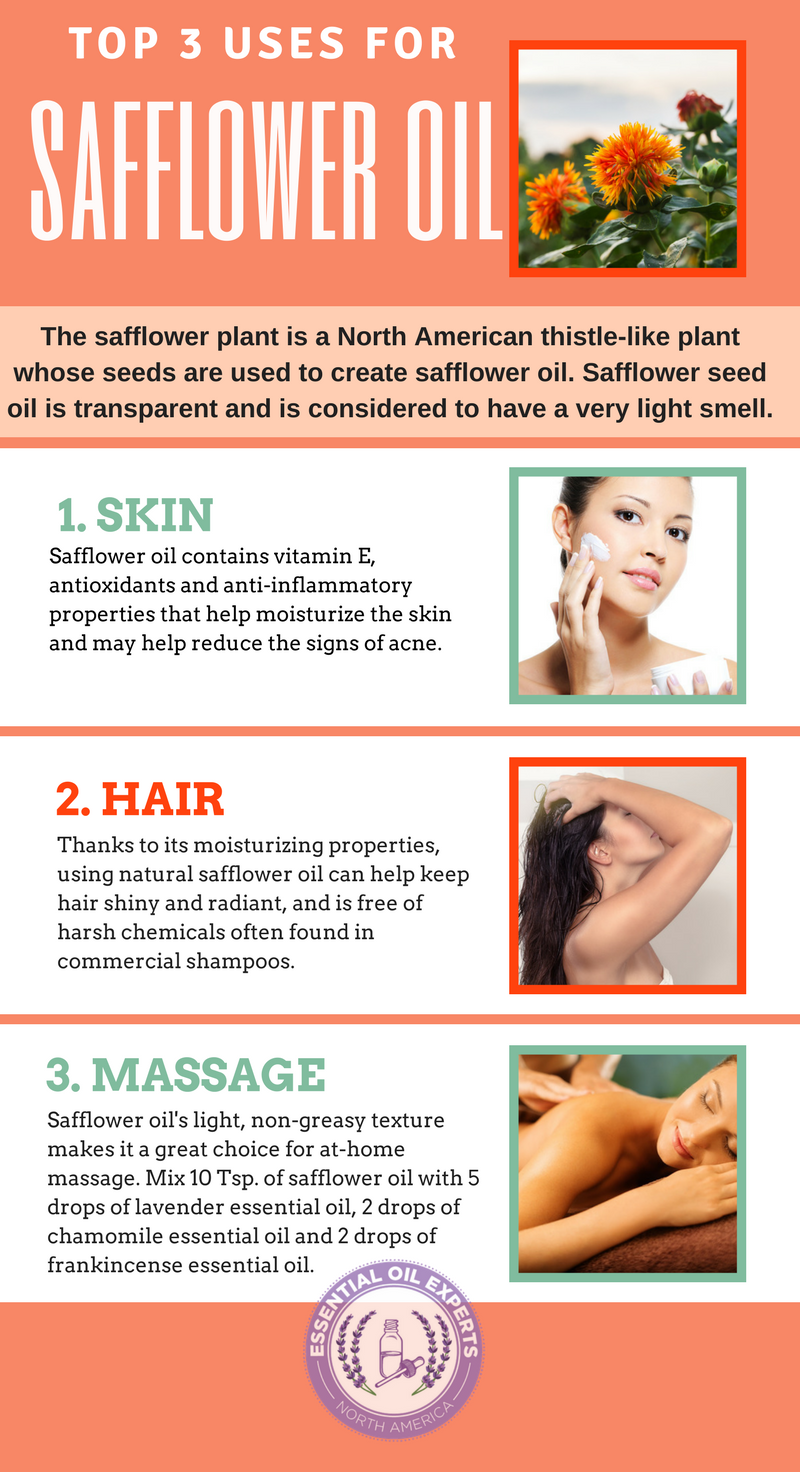 Safflower Oil Carrier Benefits For Skin Hair Where To Buy Safflower Oil Skin Oils For Skin Natural Anti Aging Skin Care