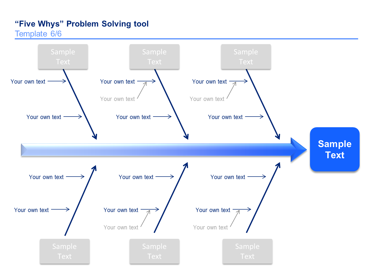 Strategic Management Tools Amp Templates