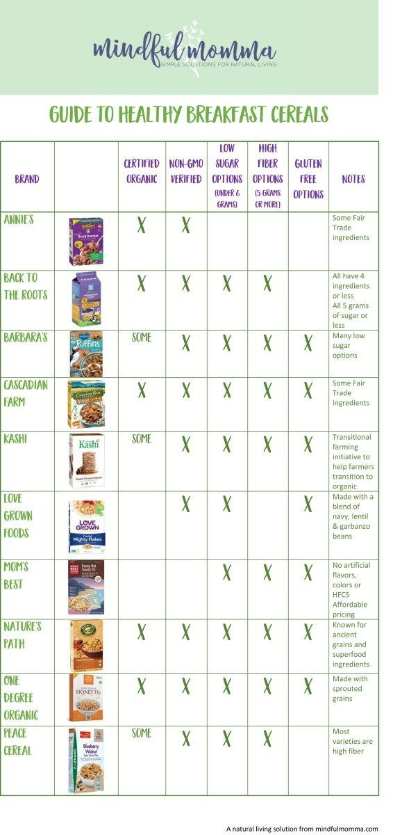 Guide To Healthy Breakfast Cereal Brands For Kids Healthy Cereal Breakfast Healthy Breakfast Cereal Brands Healthy Cereal Brands
