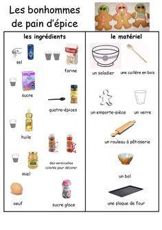 Recette illustr e bonhomme pain d 39 pices lire peser - Atelier cuisine maternelle ...