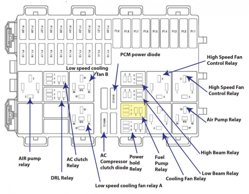 4 Ford Focus Engine Fuse Box Diagram In 2020 Ford Focus Ford Focus Engine Diagram