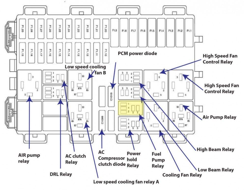 4 Ford Focus Engine Fuse Box Diagram Ford Focus Ford Focus Engine Diagram
