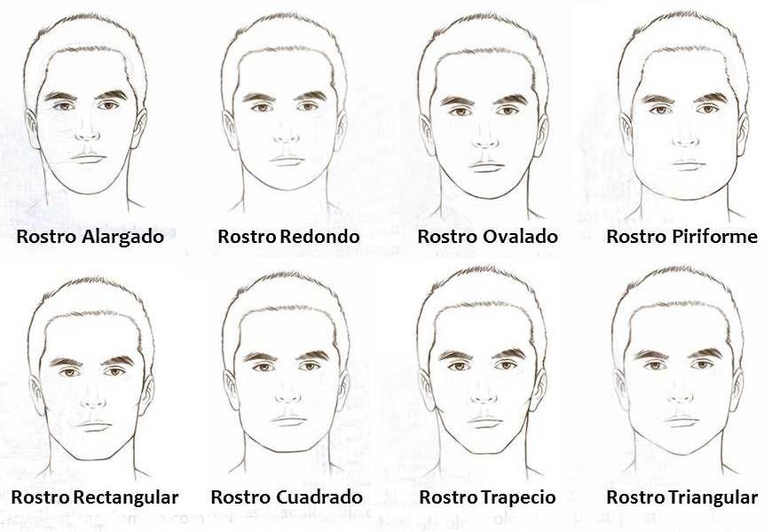 Pin De Kevin Diaz Espejo En Decimo Tipo De Rostros Tipos De Cara Hombre Tipo De Labios