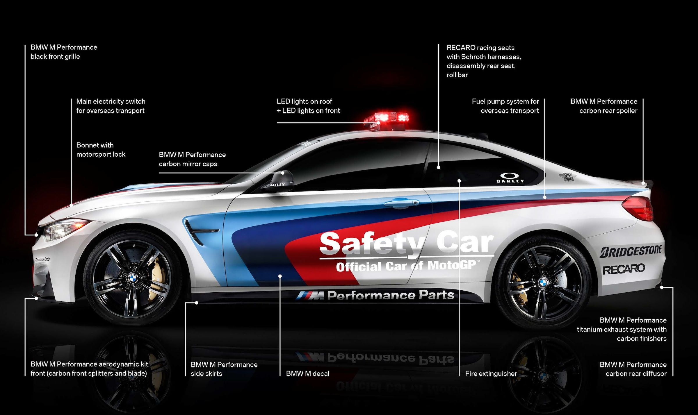Bmw s motogp m4 safety car with m performance parts http www