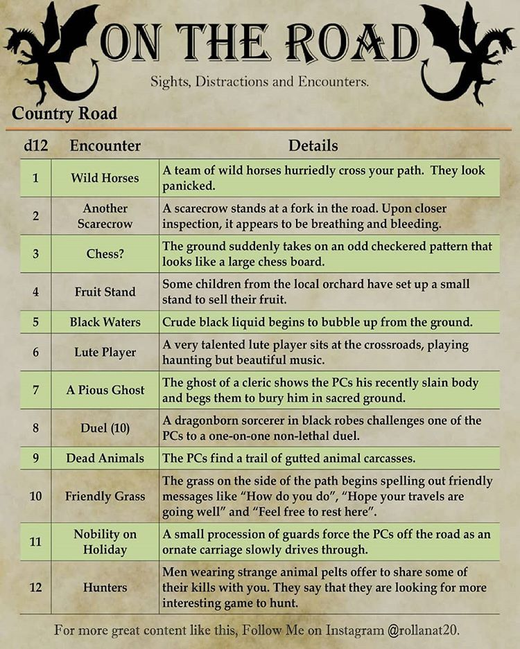 Nat20 quests random tables on instagram what sights