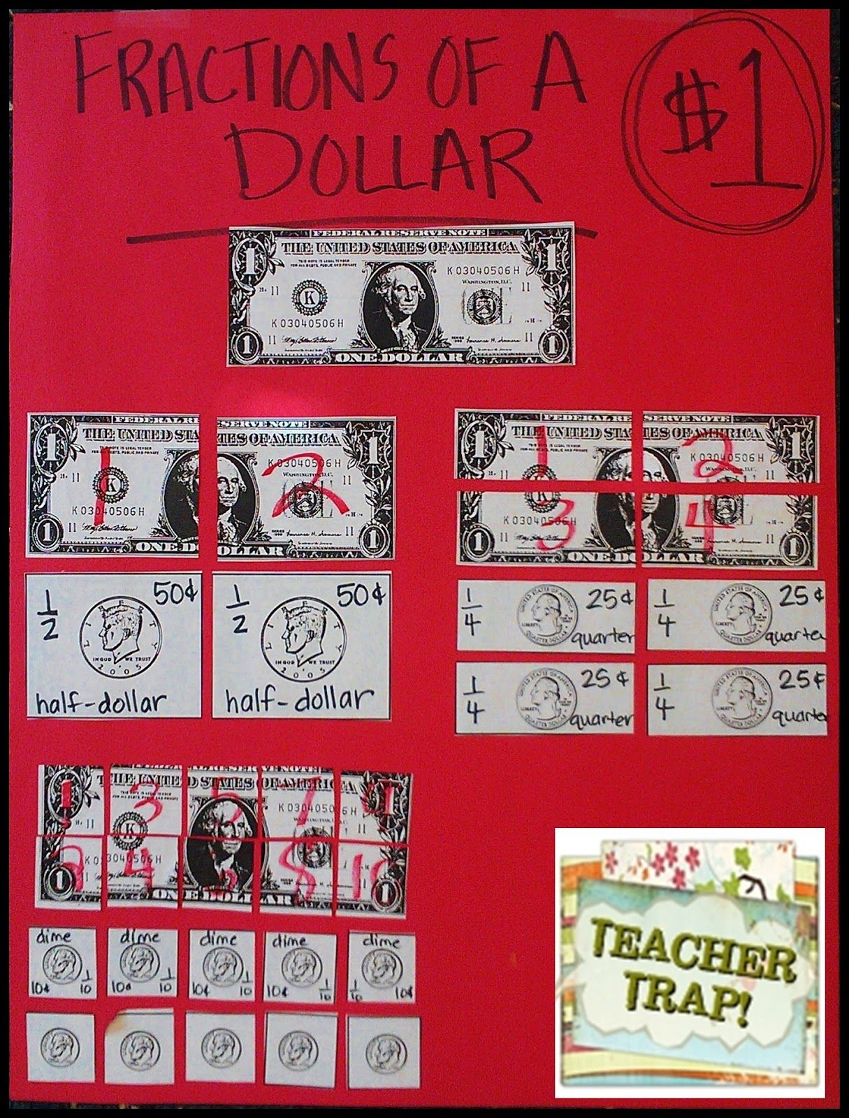 Fractions of a Dollar | Classroom Activities | Teaching ...