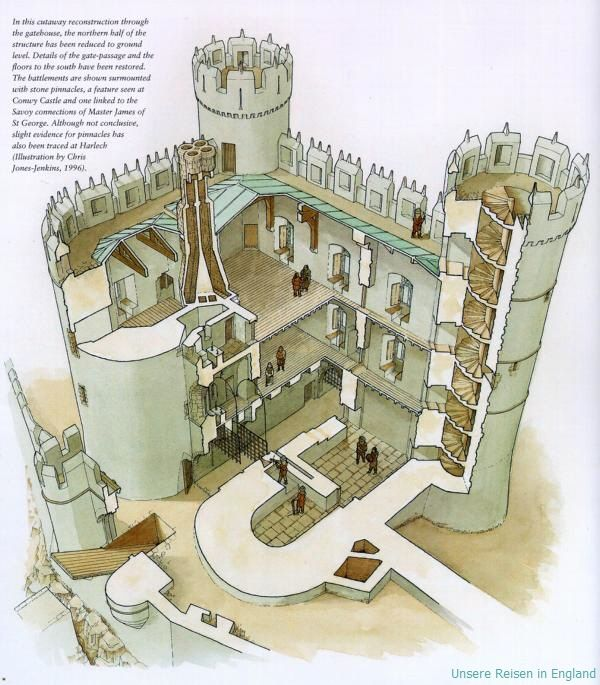 1036wales 2008 Harlech Three Castles 600