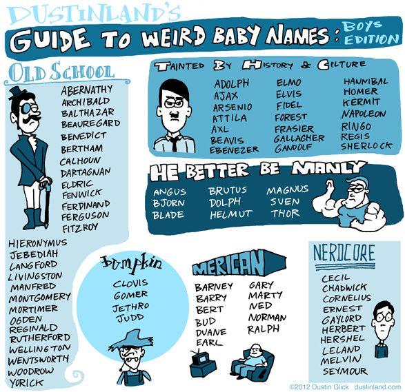 funny weird baby names - photo #7