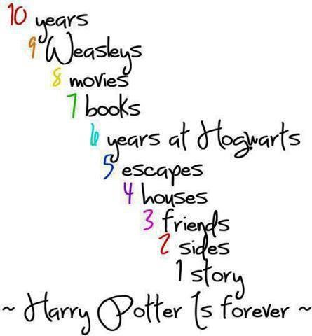 Pin By Varun Arora On The Wizarding World Harry Potter Puns Harry Potter Jokes Always Harry Potter