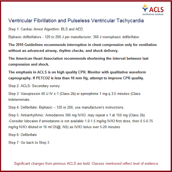 ACLS 2014 Unofficial Cheat Sheet- VF and PVT for Nurses, Nursing Student, Pre-med, doctors, EMT and for everyone!