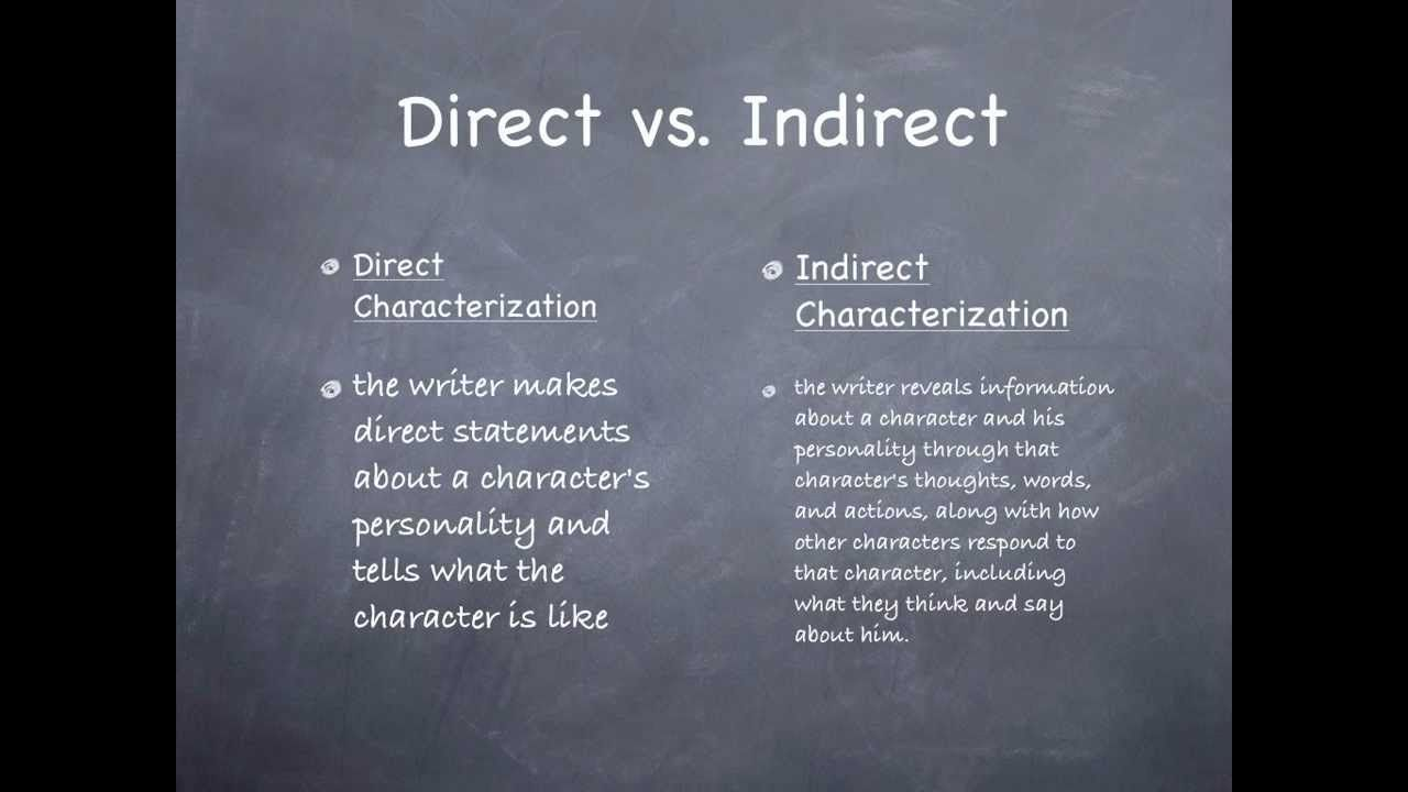 Direct vs. Indirect Characterization Lesson Plan