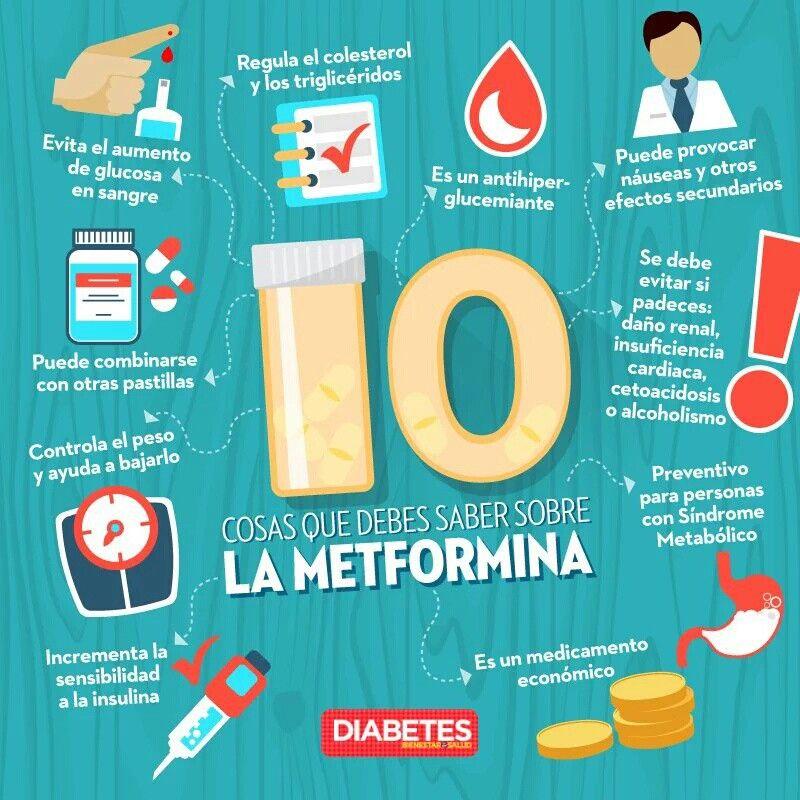es metformina para la diabetes