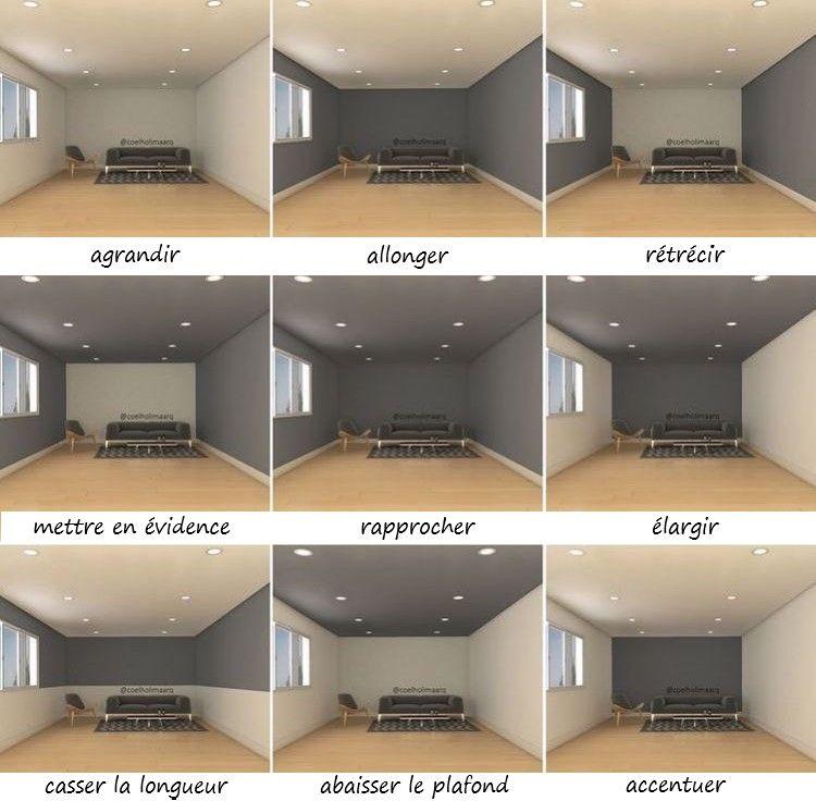Les Patines D Aline Vous Guident Dans Vos Projets Deco Peindre Une Piece Pour L Agrandi Interieur Maison Design Idee Peinture Maison Peinture Interieur Maison