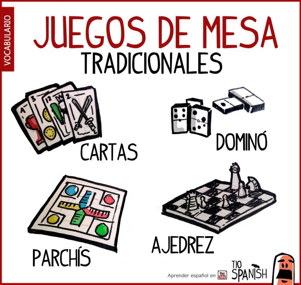 Juegos De Mesa Tradicionales En Espana Ele Espanol Lengua