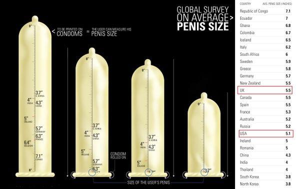 Der größte dicke Penis